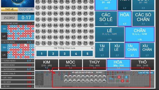 Xổ số Keno là gì? & Cách chơi xổ số Keno tại W88