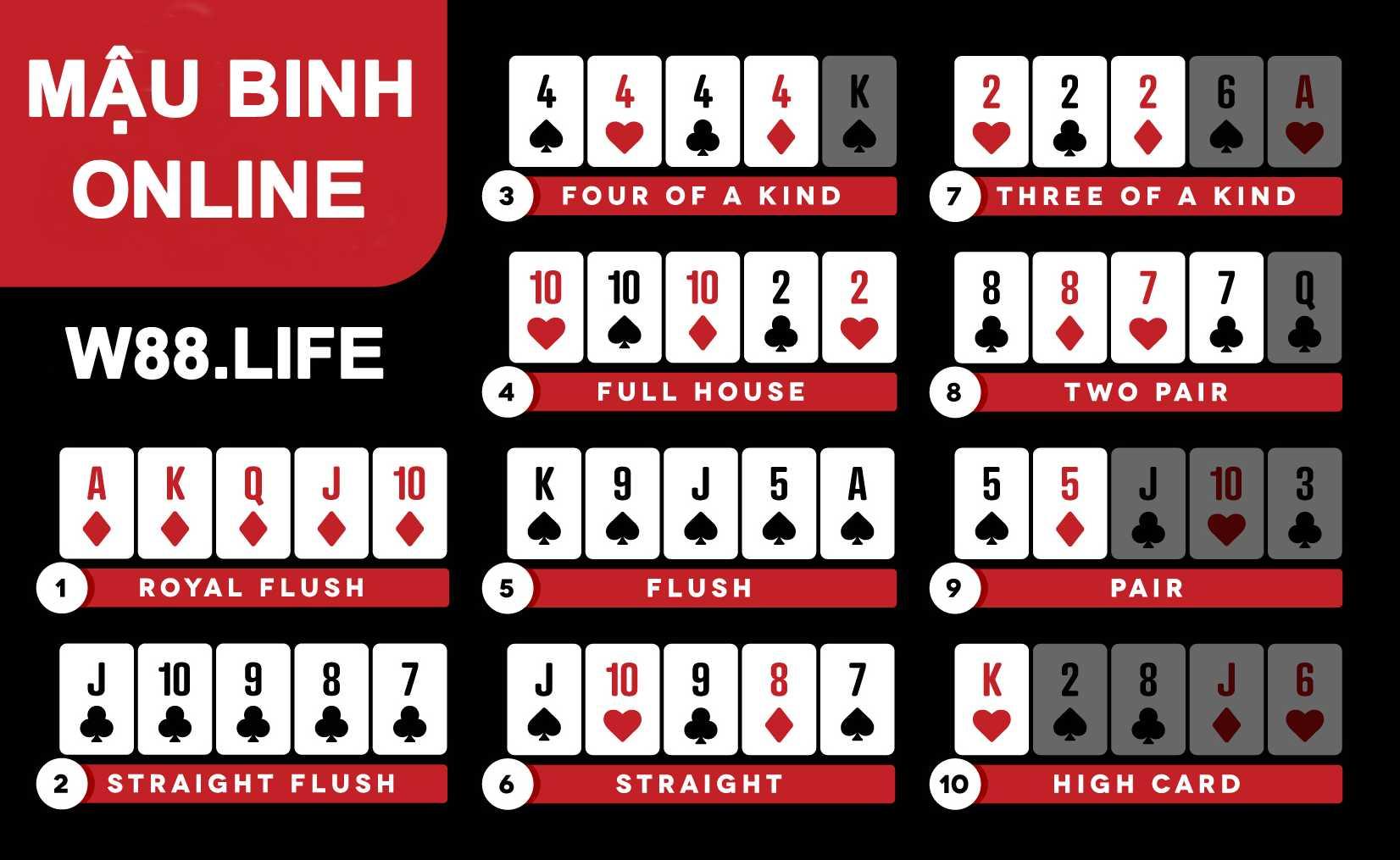 các nhóm bài trong mậu binh online