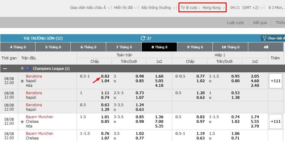 tỷ lệ cược hong kong odds