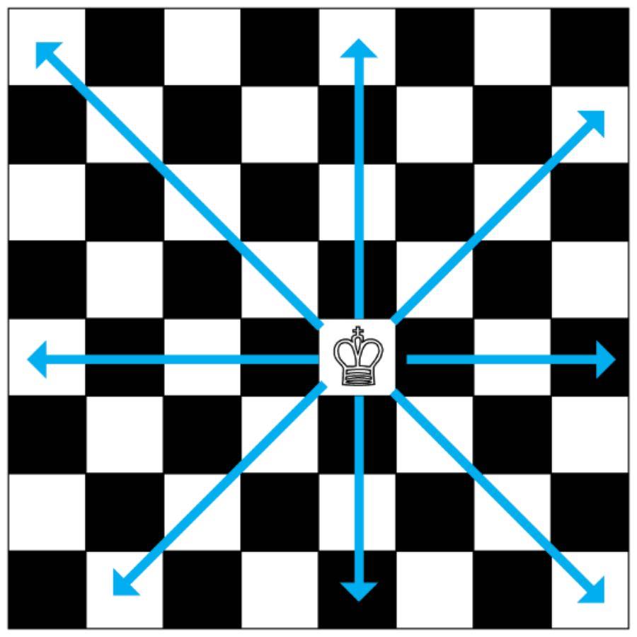 quân hậu trong cờ vua