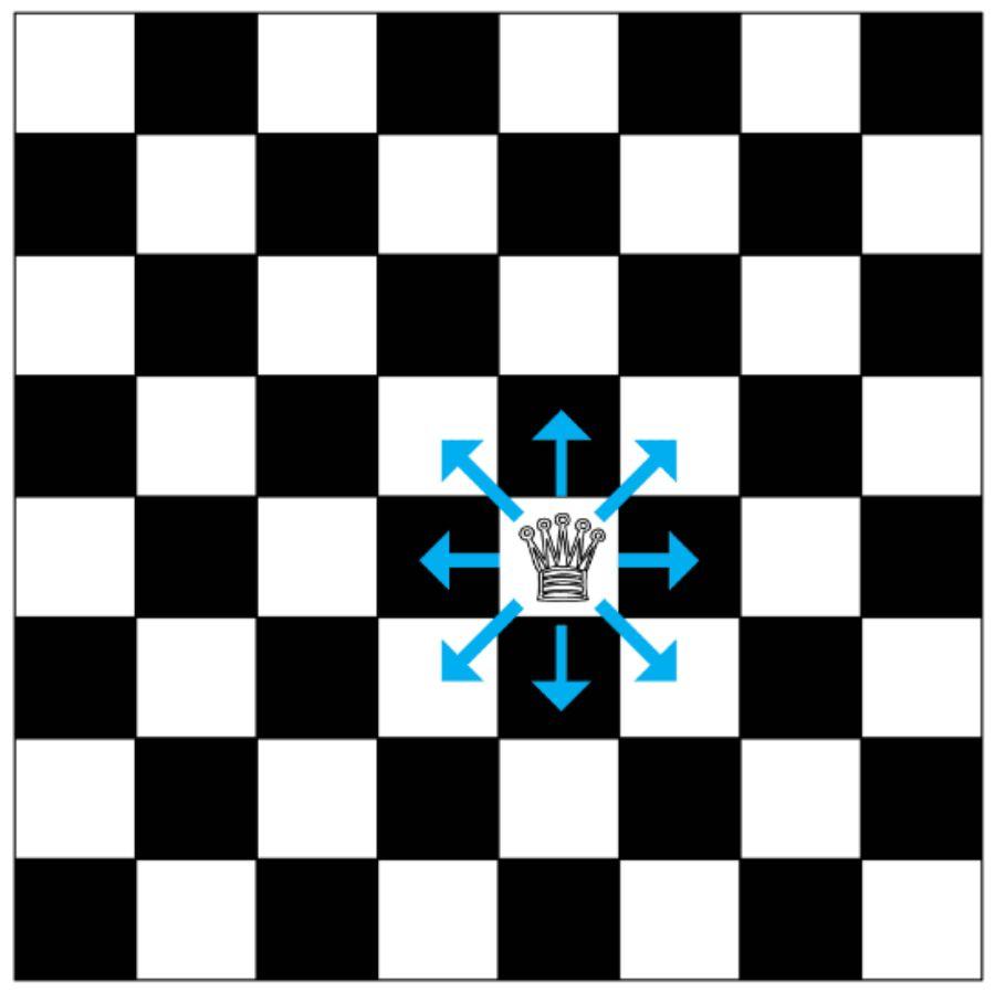 quân vua trong cờ vua
