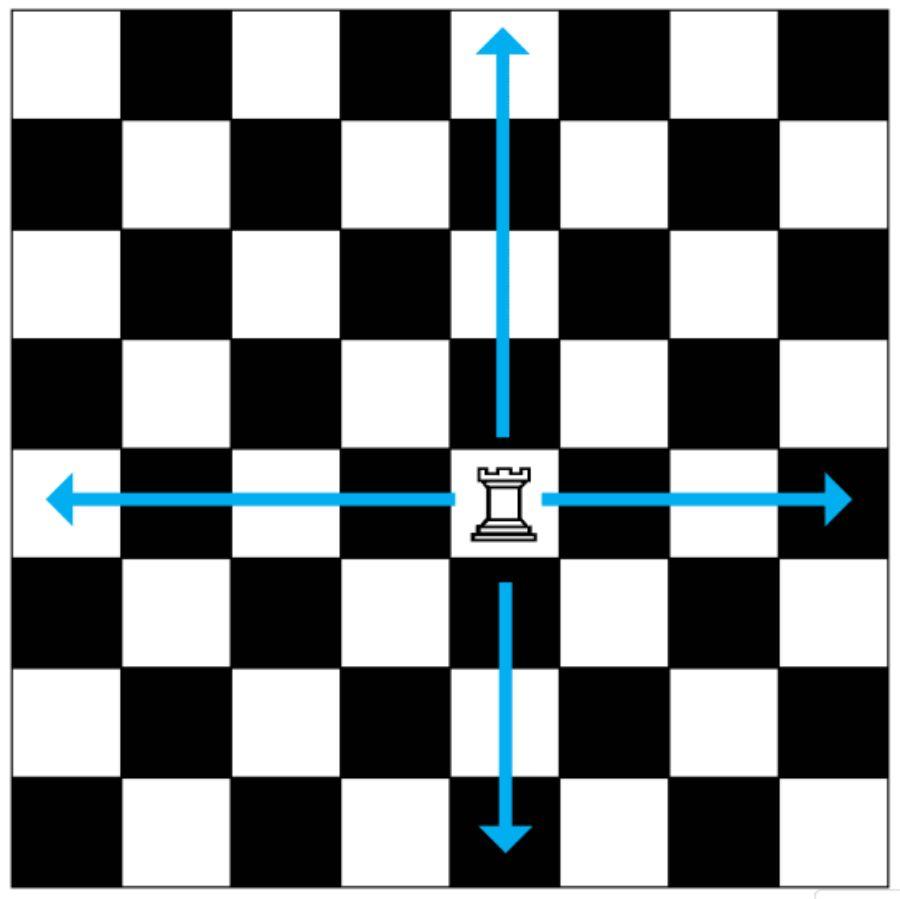 quân xe trong cờ vua