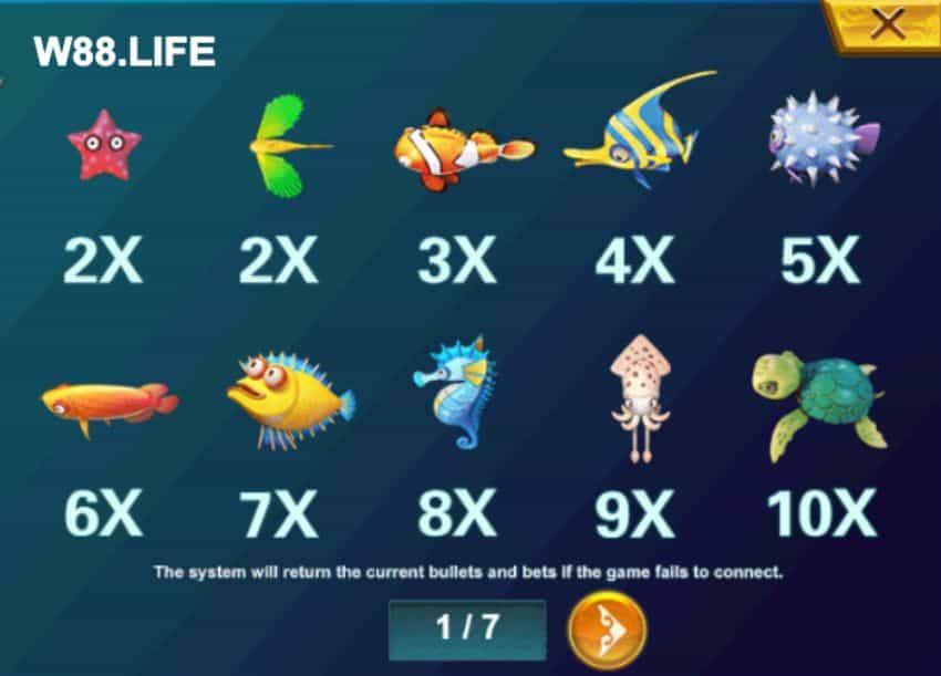 cách chơi bắn cá ăn tiền w88