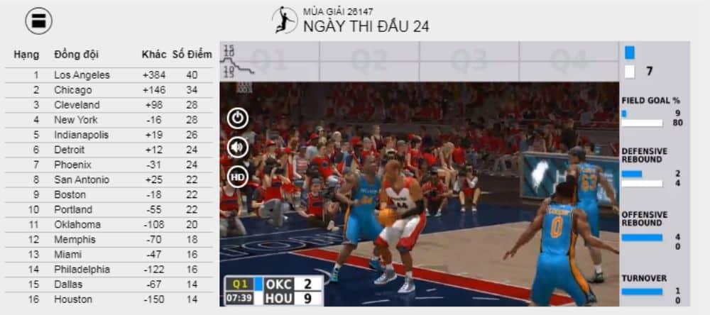 kinh nghiệm chơi cá cược bóng rổ tại w88