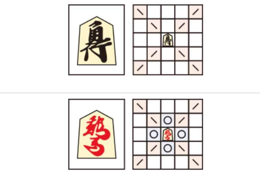 quân tướng trong cờ shogi