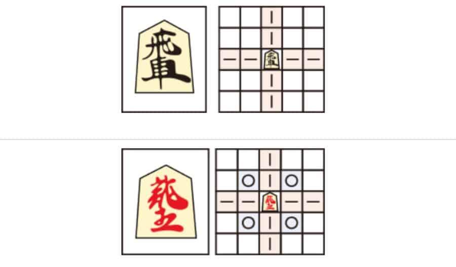 quân xe trong cờ shogi