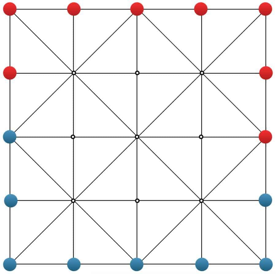 cách thiết lập bàn cờ gánh