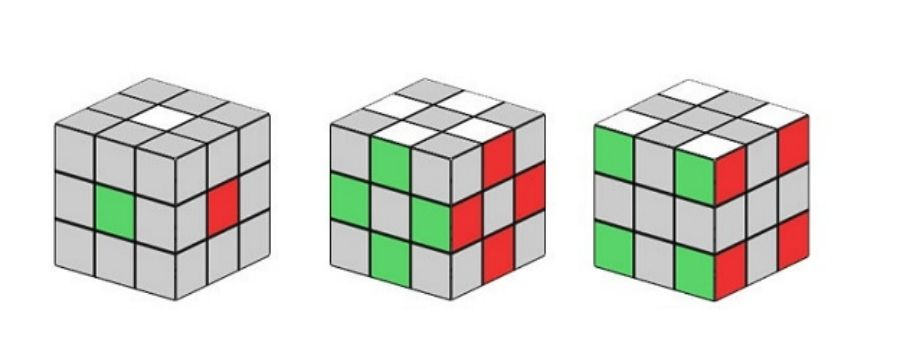 cấu tạo khối rubik 3x3