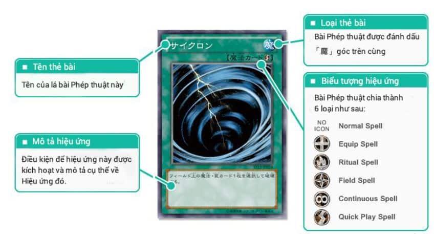bài phép thuật game bài ma thuật yugioh